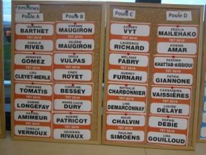 Tableau équipes féminines avril 2016 association Amical Boules Satolas-et-Bonce