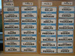 Tableau équipes hommes avril 2016 association Amical Boules Satolas-et-Bonce