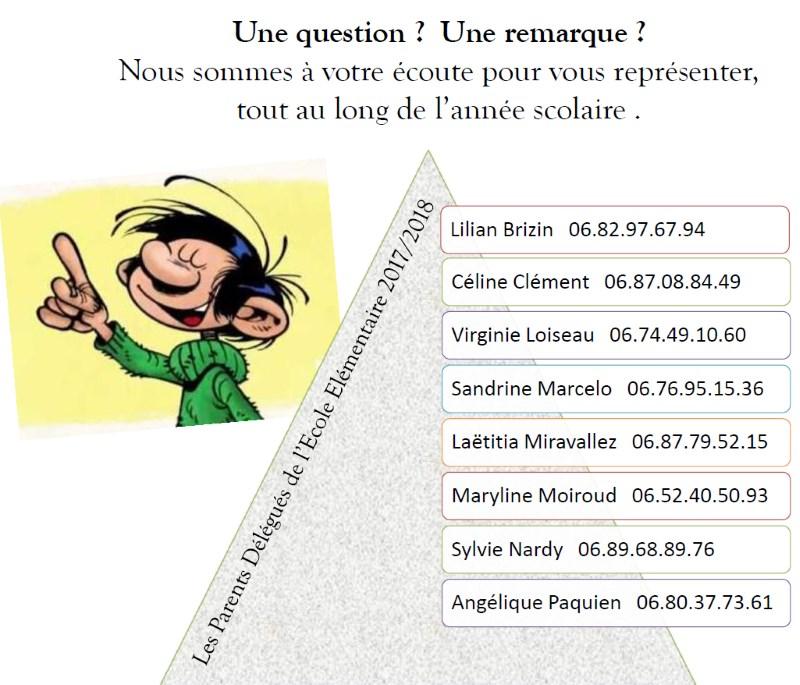 Parents d'élèves école élémentaire Satolas-et-Bonce