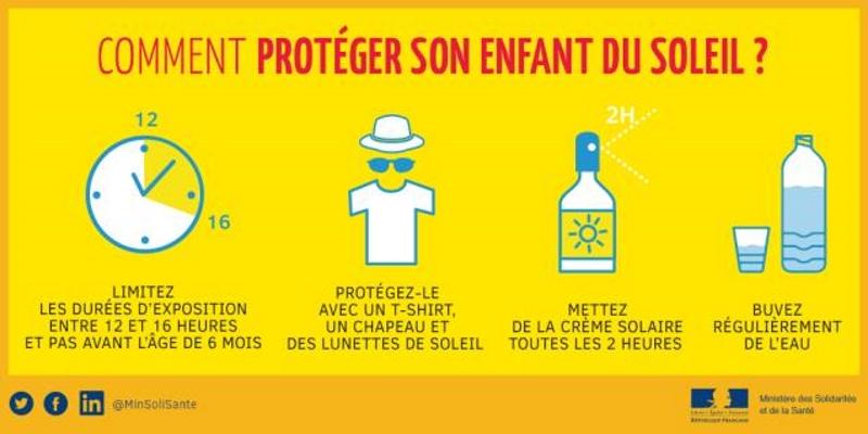 se-proteger-du-soleil