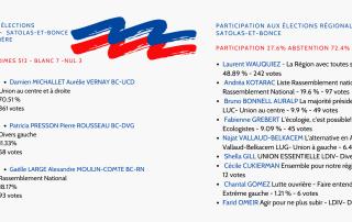 elections-1ertour